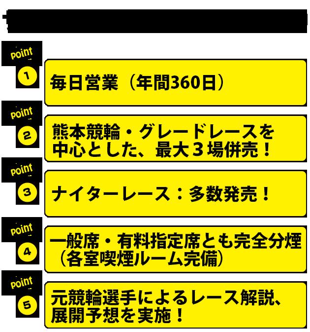 サテライト熊本新市街の5つの魅力